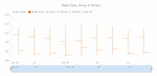 WD Table Data 01 created by anonymous