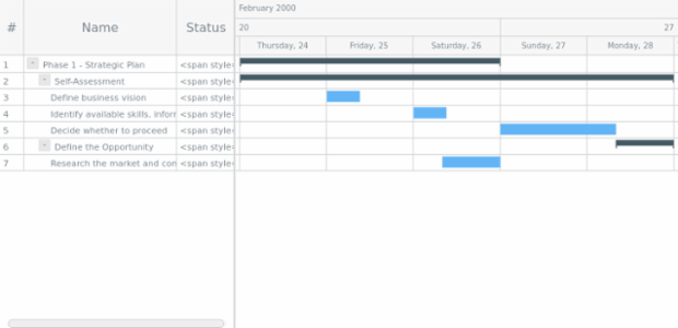 Gantt chart with icons created by anonymous, This sample describes how to use icons instead of strings in the dataGrid.