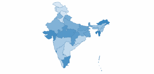 India created by anonymous