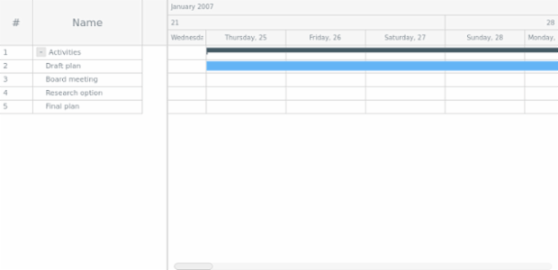 GANTT JXC 02 created by anonymous