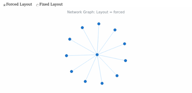 BCT Network Graph 03 created by anonymous