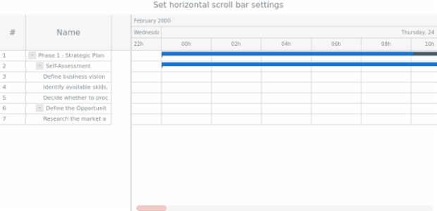 anychart.core.ui.Timeline.horizontalScrollBar set created by anonymous