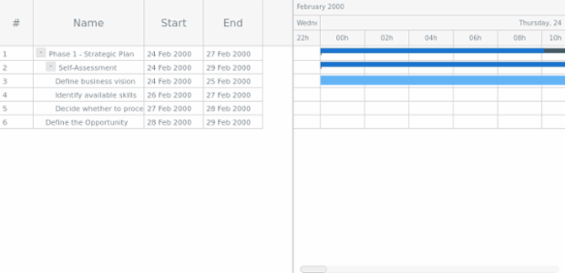 GANTT Interactivity 10 created by anonymous