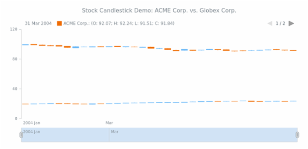 STOCK Candlestick 03 created by