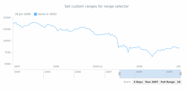 STOCK Range Selection 04 created by anonymous