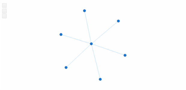 BCT Network Graph Diagram 01 created by anonymous