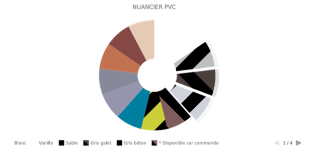 Pie Chart created by anonymous, AnyChart - JavaScript Charts designed to be embedded and integrated