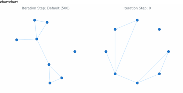 BCT Network Graph 04 created by anonymous