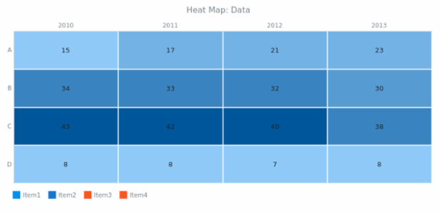 BCT Heat Map Chart 02 created by anonymous