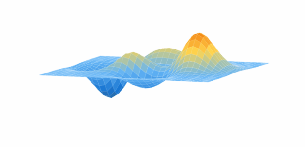 Surface Plot of the Peaks Function created by anonymous