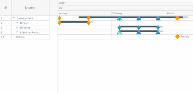 DEV Preview: Gantt Chart with marker images  created by anonymous