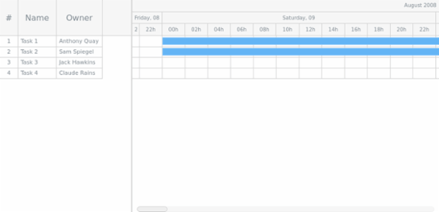 GANTT Chart 12 created by anonymous