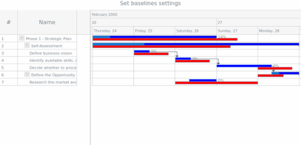 anychart.core.ui.Timeline.baselines set created by anonymous