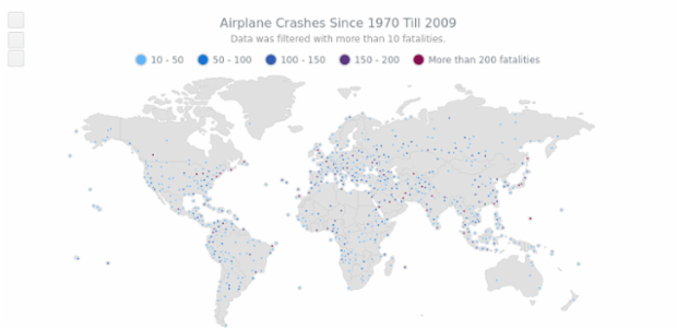 Airplane Crashes since 1970 till 2009 created by anonymous