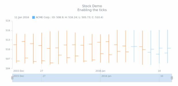 STOCK Axes 01 created by anonymous