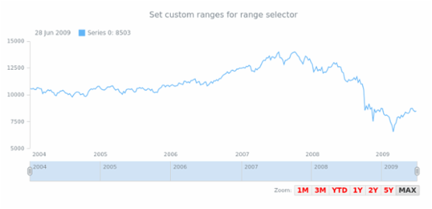 STOCK Range Selection 03 created by anonymous