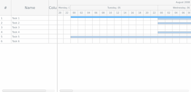 GANTT Chart 04 created by anonymous