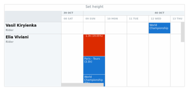 anychart.core.resource.Conflicts.height set created by anonymous