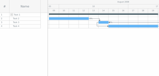 GANTT Chart 06 created by anonymous