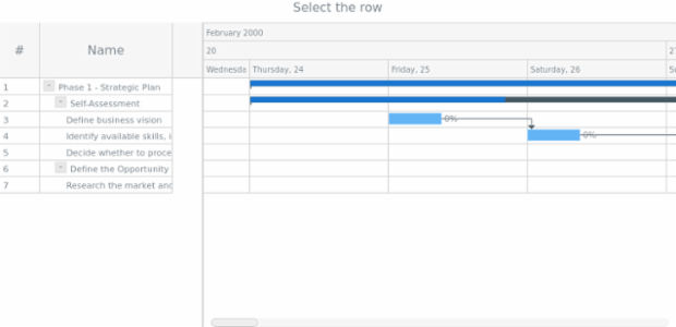 anychart.enums.EventType.rowSelect created by anonymous