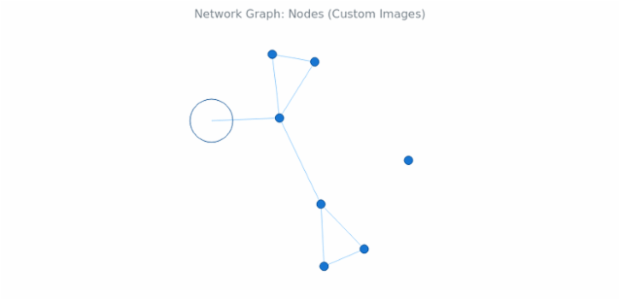 BCT Network Graph 08 created by anonymous