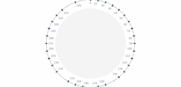 GAUGE Circular 05 created by anonymous