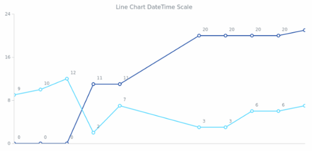 AGST DateTime Axes 02 created by anonymous
