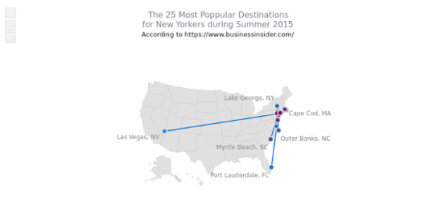 25 Most Popular Summer Destinations for New Yorkers created by anonymous